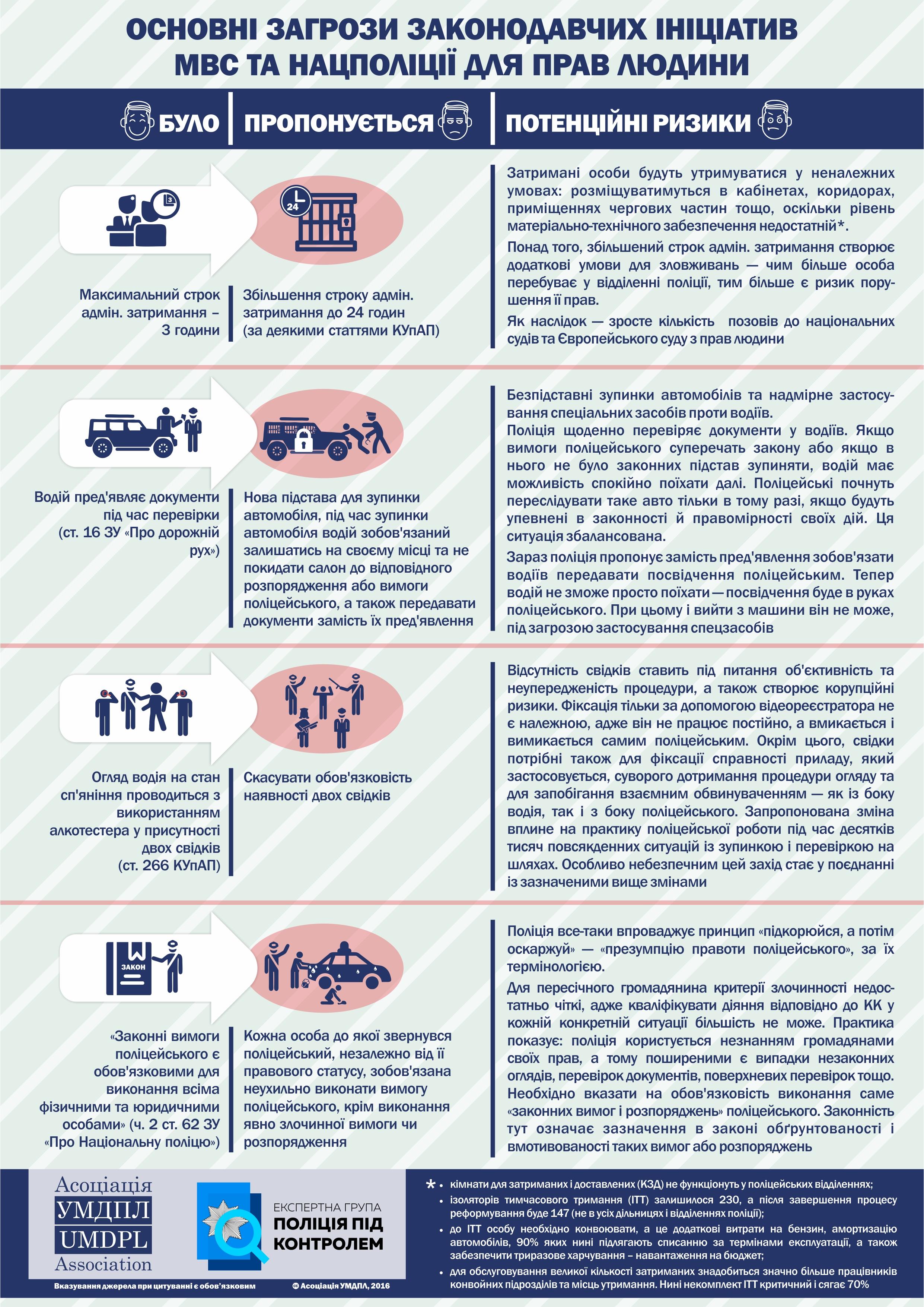 інфографіка зміни rgb_small